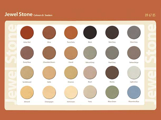 Jewel Stone Chart